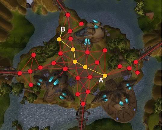 Waypoints: Saindo do ponto A para o ponto B